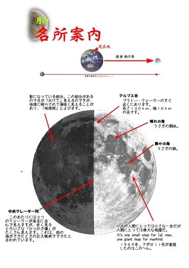 月の名所案内