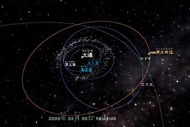 Mitakaplus 太陽系の眺め