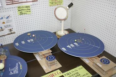 JAPOS第4回全国大会で紹介されていた太陽系模型